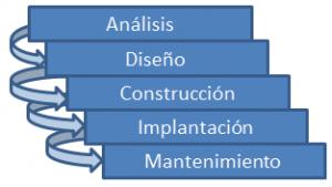 imagen sistema informacion